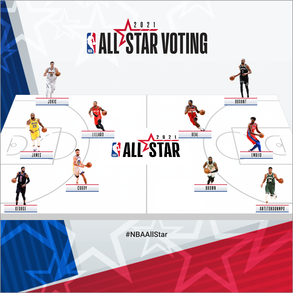 All-Star Voting 2021